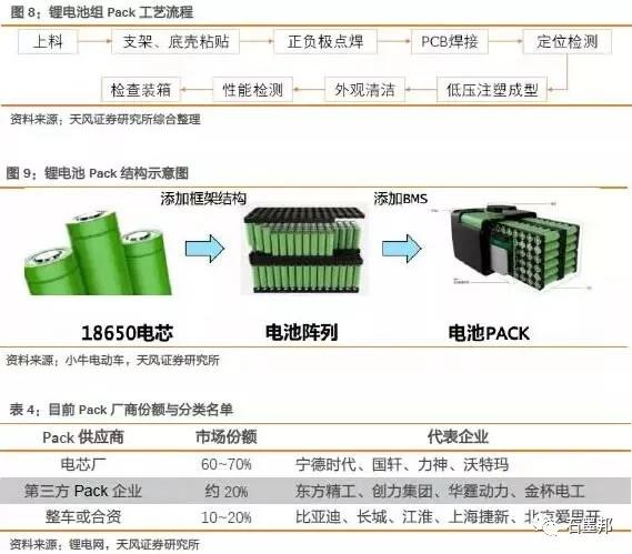 磷酸电池并联电路图