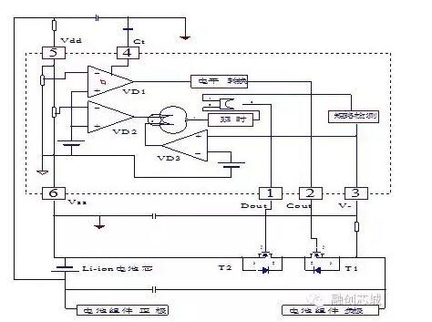 锂电池保护板简介   锂电池保护板是对串联锂电池组的充放电保护